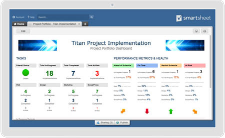 screenshot: Titan Project Implementation
